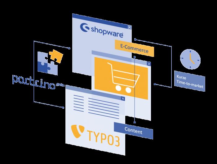 TYPO3 Shop Extension