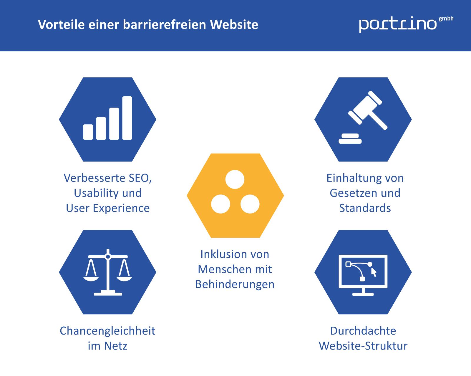 Digitale Barrierefreiheit – portrino GmbH